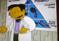 Dr. Nick with food pyramid showiing Congealed Group and Empty Calories Group
