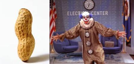 peanut with Chuckles the Clown